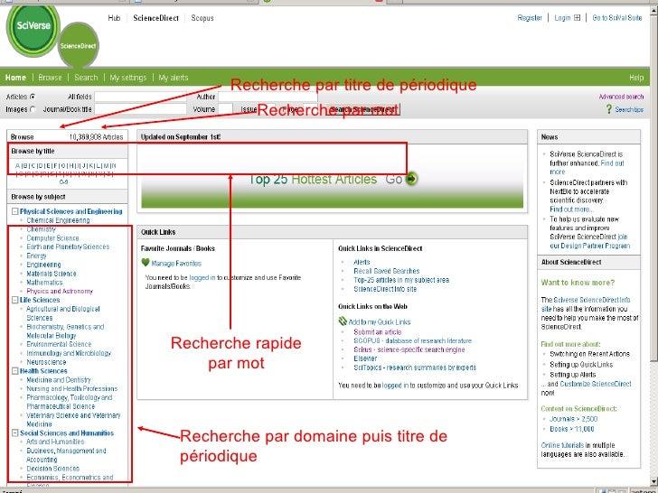 Recherche par mot Recherche par titre de périodique Recherche rapide par mot Recherche par domaine puis titre de périodique