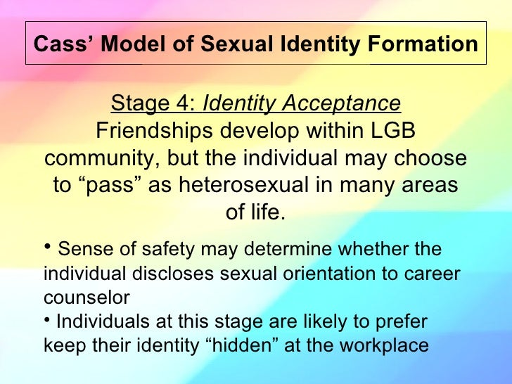 Cass stages of homosexual identity development