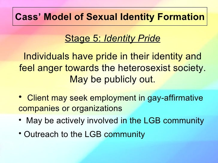 Casss model of homosexual identity formation