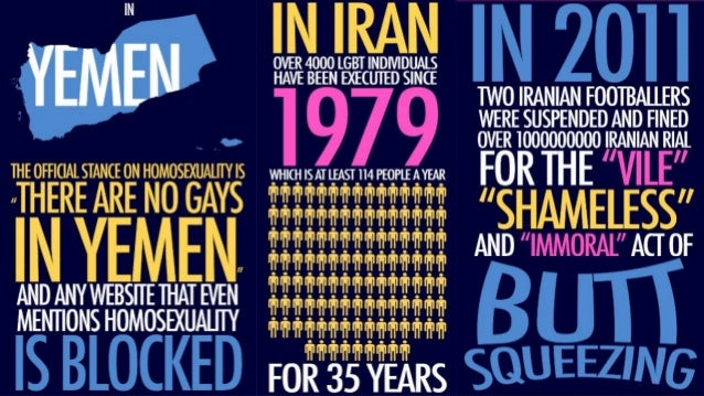 Pictures of homosexual discrimination