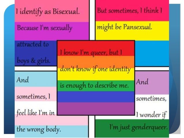 Different sexual orientation list
