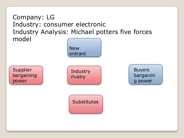 pricing strategy of lg electronics Lg electronics reported that they plan to focus on product competitiveness rather than price competitiveness in the premium tv market in future through.