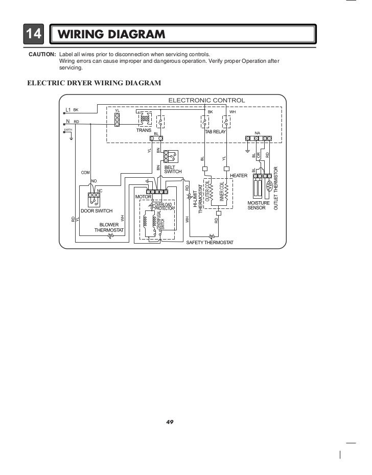 lg commercial front end dryer user manual rh slideshare net LG Dryer DLEY1201W Wiring-Diagram LG DLE2240W Dryer Wiring Diagram