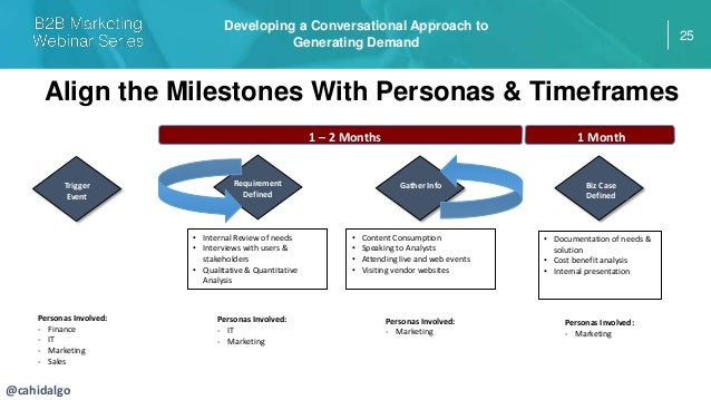 Lead Generation: Developing A Conversational Approach