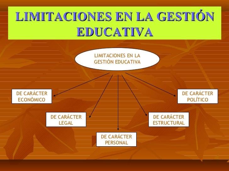 LIMITACIONES EN LA GESTIÓN        EDUCATIVA                            LIMITACIONES EN LA                            GESTI...
