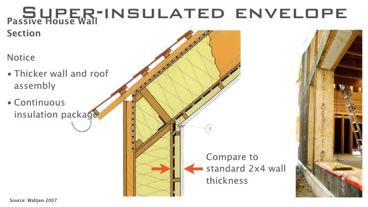 Living green expo slideshow Super insulated windows