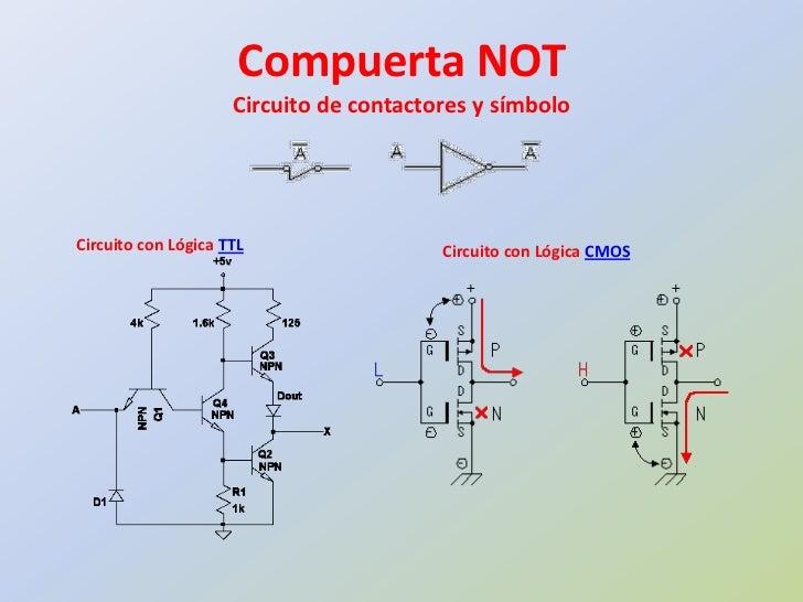 Circuito And : Compuertas logicas