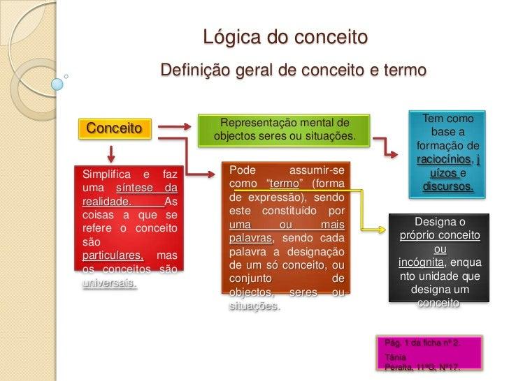 Lógica do conceito             Definição geral de conceito e termo                      Representação mental de           ...