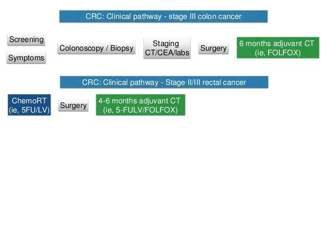 CES 2016 02 - Colorectal cancer