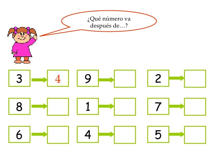 ¿Qué número va después de…? 3 6 4 8 1 4 9 2 7 5