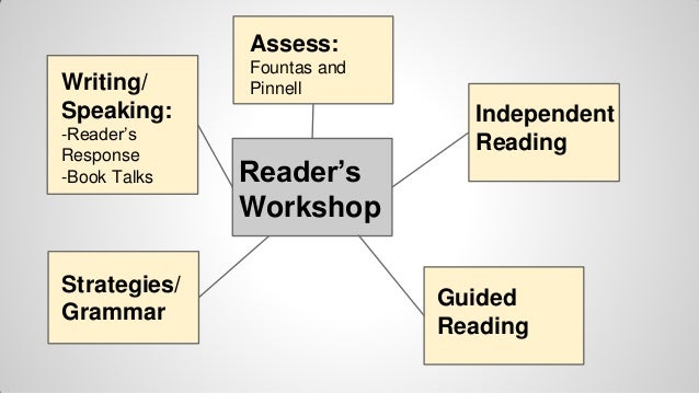 Wellstone Literacy Program Presentation