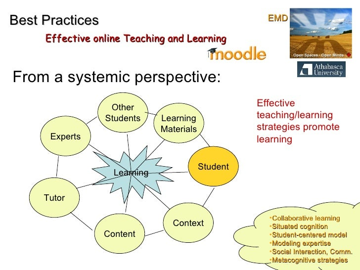 Best Practices Effective online Teaching and Learning From a systemic perspective: Learning Tutor Student Learning Materia...