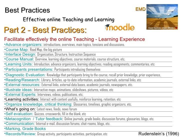 Part 2 - Best Practices: <ul><li>Facilitate effectively the online Teaching - Learning Experience </li></ul><ul><li>Advanc...