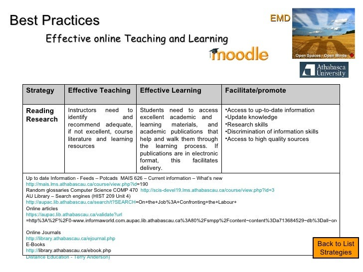 Best Practices Effective online Teaching and Learning Back to List Strategies EMD Strategy Effective Teaching Effective Le...