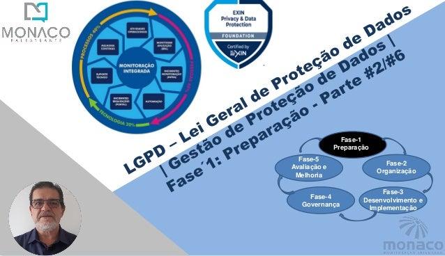 Fase-1 Preparação Fase-2 Organização Fase-3 Desenvolvimento e Implementação Fase-4 Governança Fase-5 Avaliação e Melhoria