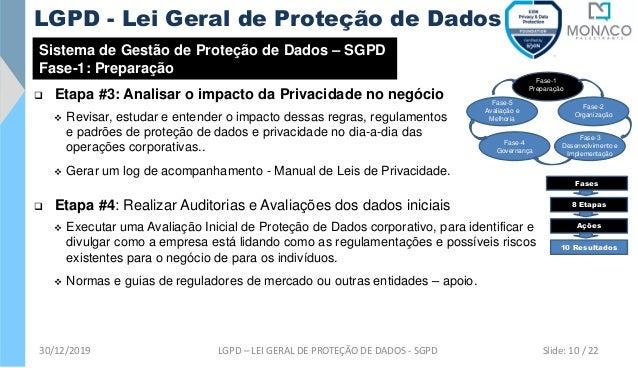 Sistema de Gestão de Proteção de Dados – SGPD Fase-1: Preparação ❑ Etapa #3: Analisar o impacto da Privacidade no negócio ...