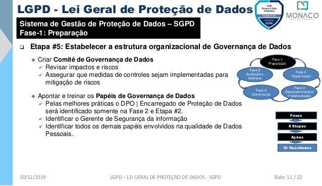 Sistema de Gestão de Proteção de Dados – SGPD Fase-1: Preparação ❑ Etapa #5: Estabelecer a estrutura organizacional de Gov...
