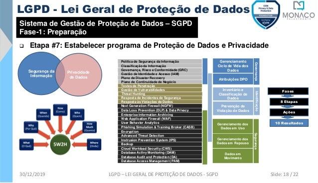 Sistema de Gestão de Proteção de Dados – SGPD Fase-1: Preparação ❑ Etapa #7: Estabelecer programa de Proteção de Dados e P...