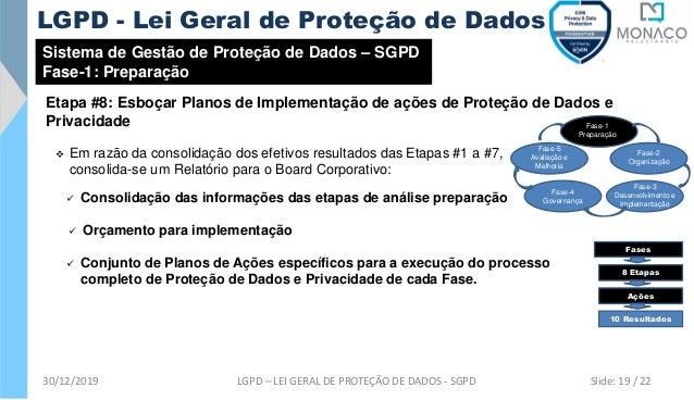 Sistema de Gestão de Proteção de Dados – SGPD Fase-1: Preparação Etapa #8: Esboçar Planos de Implementação de ações de Pro...
