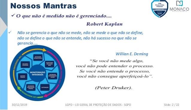 Nossos Mantras ✓ Não se gerencia o que não se mede, não se mede o que não se define, não se define o que não se entende, n...