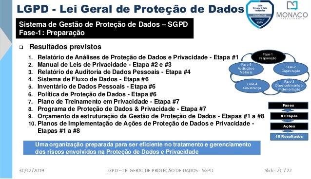 Sistema de Gestão de Proteção de Dados – SGPD Fase-1: Preparação ❑ Resultados previstos 1. Relatório de Análises de Proteç...