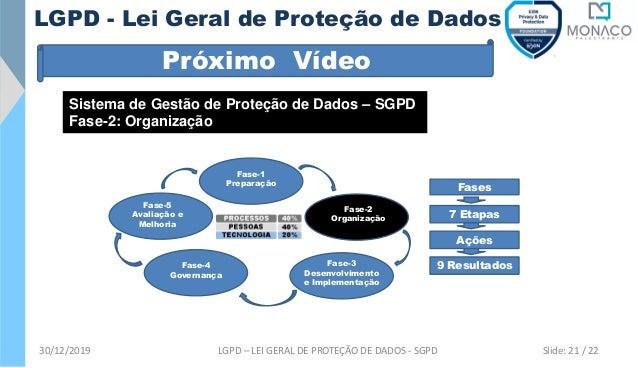 Próximo Vídeo Fase-1 Preparação Fase-2 Organização Fase-3 Desenvolvimento e Implementação Fase-4 Governança Fase-5 Avaliaç...