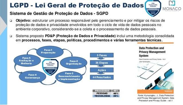 LGPD - Lei Geral de Proteção de Dados Sistema de Gestão de Proteção de Dados - SGPD ❑ Objetivo: estruturar um processo res...