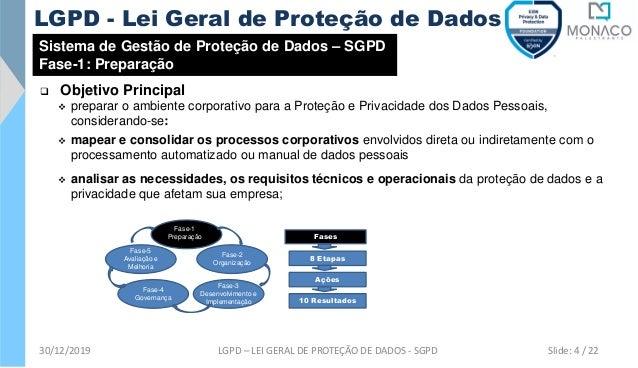 Sistema de Gestão de Proteção de Dados – SGPD Fase-1: Preparação Fase-1 Preparação Fase-2 Organização Fase-3 Desenvolvimen...