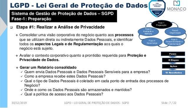 Sistema de Gestão de Proteção de Dados – SGPD Fase-1: Preparação ❑ Etapa #1: Realizar a Análise de Privacidade ❖ Consolida...