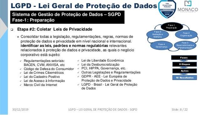 Sistema de Gestão de Proteção de Dados – SGPD Fase-1: Preparação ❑ Etapa #2: Coletar Leis de Privacidade ❖ Consolidar toda...
