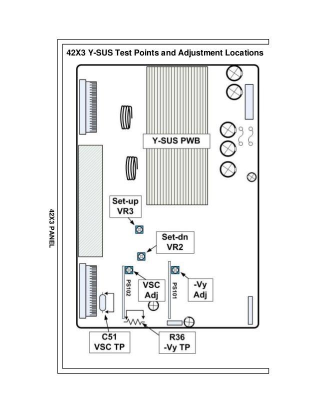 Lg plasma referencia de ajuste y alineación