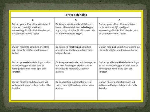 Försöker få till det konkret för eleverna vad det är vi jobbar med i matten i ett område från vår kunskapsvägg. Har detta ...