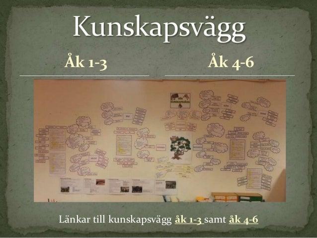 Åk 1-3 Åk 4-6 Länkar till kunskapsvägg åk 1-3 samt åk 4-6