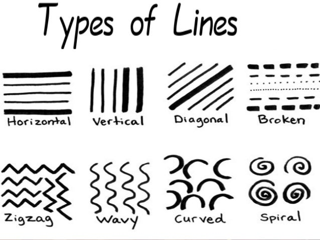 Types Of Lines In Design : The elements of design