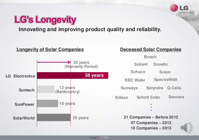 Why Choose Lg Solar As Your Preferred Pv Module