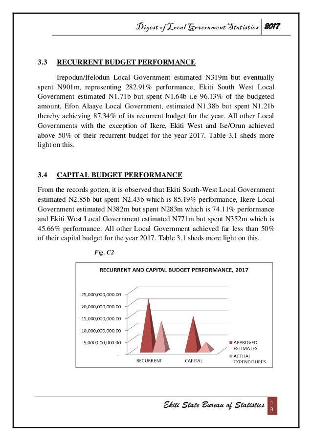 Digest of Local Government Statistics 2017 Ekiti State Bureau of Statistics 1 3 3.3 RECURRENT BUDGET PERFORMANCE Irepodun/...