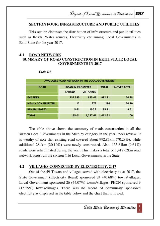 Digest of Local Government Statistics 2017 Ekiti State Bureau of Statistics 1 4 SECTION FOUR: INFRASTRUCTURE AND PUBLIC UT...