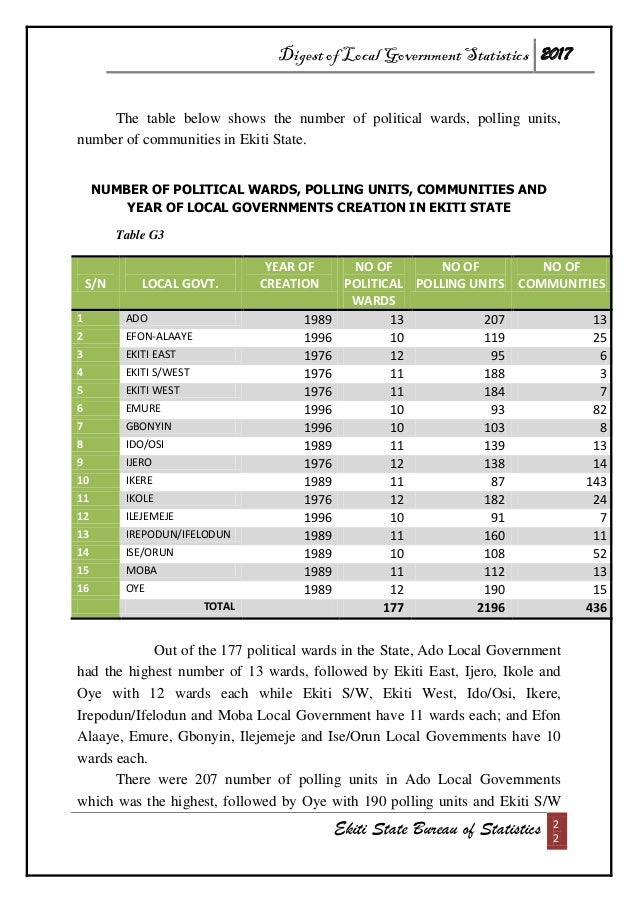 Digest of Local Government Statistics 2017 Ekiti State Bureau of Statistics 2 2 The table below shows the number of politi...