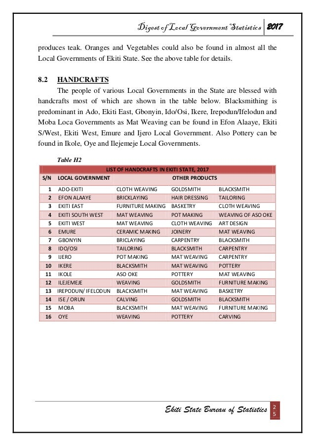 Digest of Local Government Statistics 2017 Ekiti State Bureau of Statistics 2 5 produces teak. Oranges and Vegetables coul...