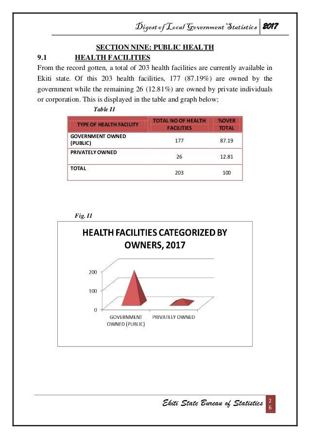 Digest of Local Government Statistics 2017 Ekiti State Bureau of Statistics 2 6 SECTION NINE: PUBLIC HEALTH 9.1 HEALTH FAC...