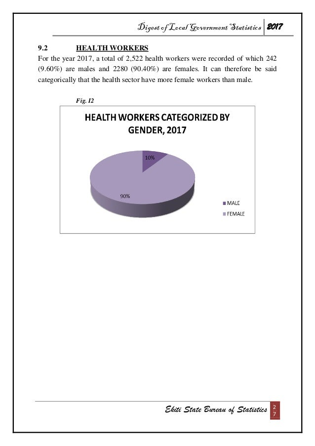 Digest of Local Government Statistics 2017 Ekiti State Bureau of Statistics 2 7 9.2 HEALTH WORKERS For the year 2017, a to...