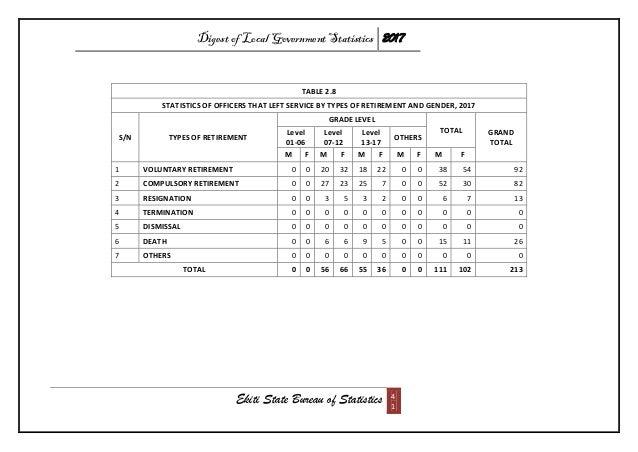Digest of Local Government Statistics 2017 Ekiti State Bureau of Statistics 4 1 TABLE 2.8 STATISTICS OF OFFICERS THAT LEFT...