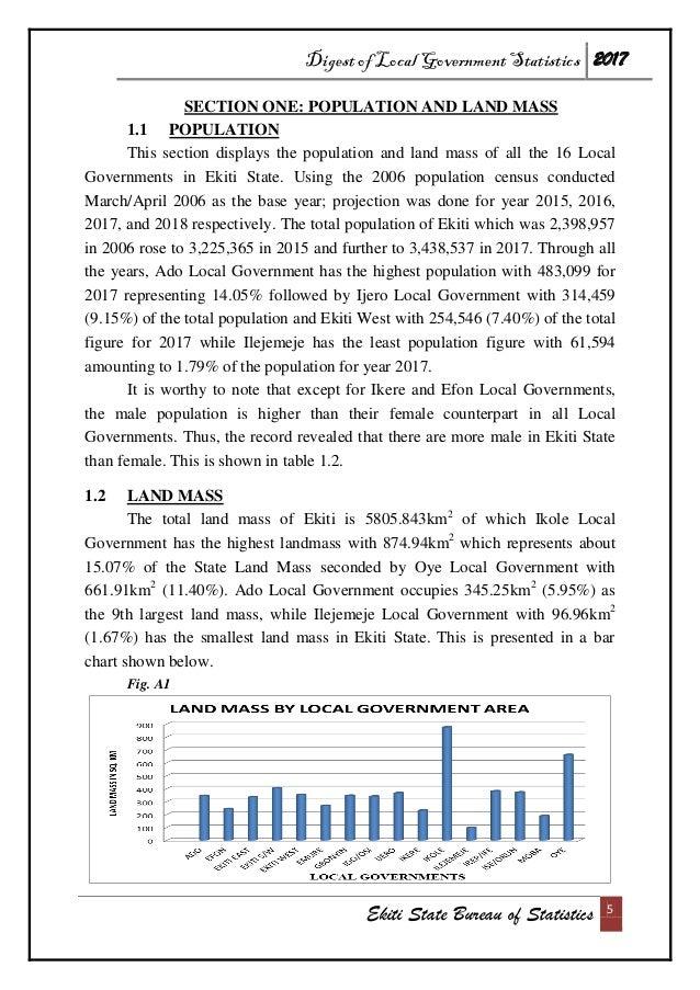 Digest of Local Government Statistics 2017 Ekiti State Bureau of Statistics 5 SECTION ONE: POPULATION AND LAND MASS 1.1 PO...