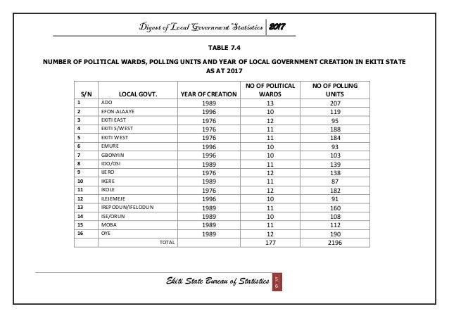 Digest of Local Government Statistics 2017 Ekiti State Bureau of Statistics 5 6 TABLE 7.4 NUMBER OF POLITICAL WARDS, POLLI...