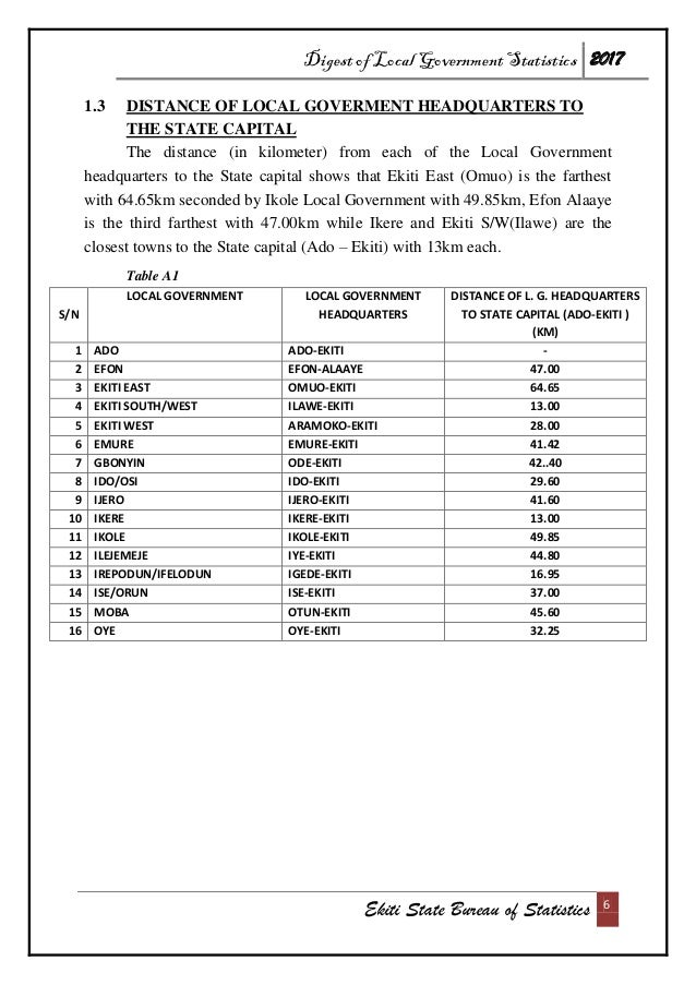 Digest of Local Government Statistics 2017 Ekiti State Bureau of Statistics 6 1.3 DISTANCE OF LOCAL GOVERMENT HEADQUARTERS...
