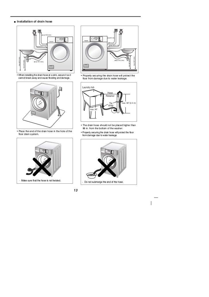 lg commercial washing machine user manual rh slideshare net lg washer owner's manual lg washer owner's manual for wm4370hka