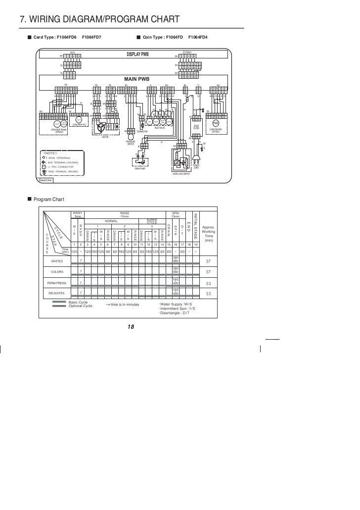 Ipso Washing Machine Wiring Diagram - DIY Wiring Diagrams •