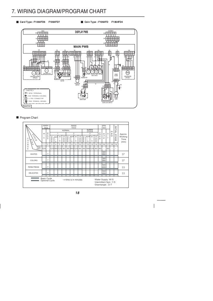 lg washing machine schematic diagram download wiring diagrams \u2022 lg dryer schematics diagrams lg commercial washing machine user manual rh slideshare net lg appliance schematics lg semi automatic washing machine circuit diagram