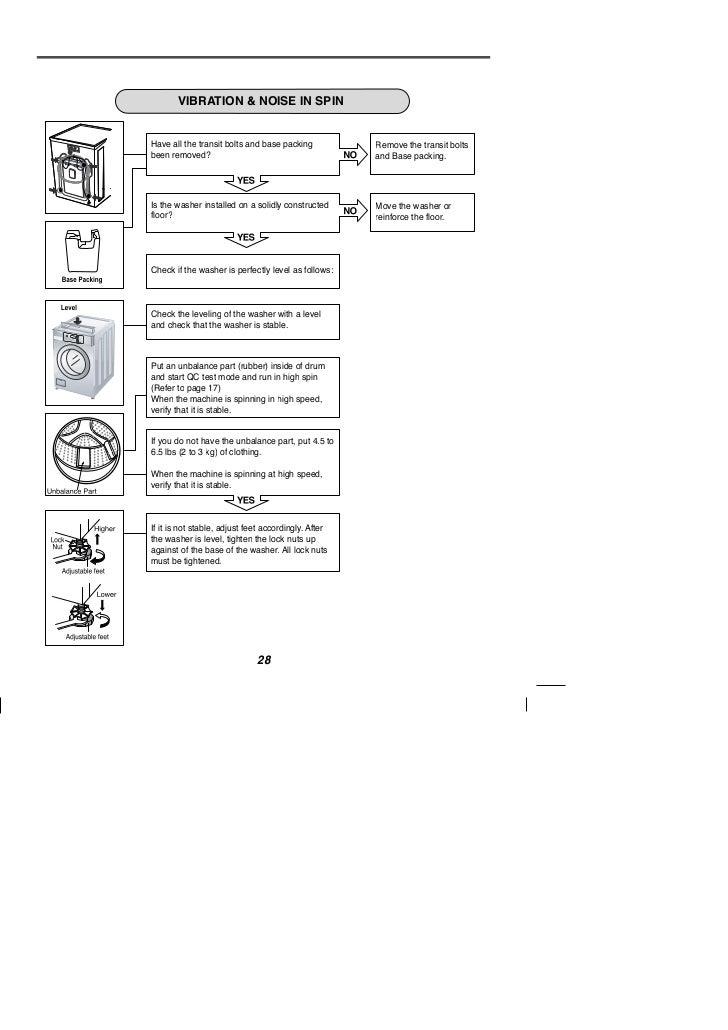 lg washing machine user manual