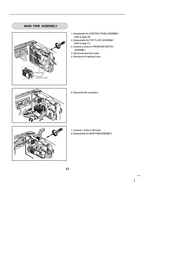 LG Commercial Washing Machine User Manual